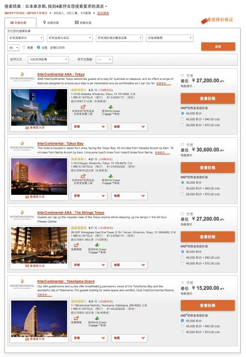 在東京(含近郊)四間洲際飯店於 7/15的房價及所需點數