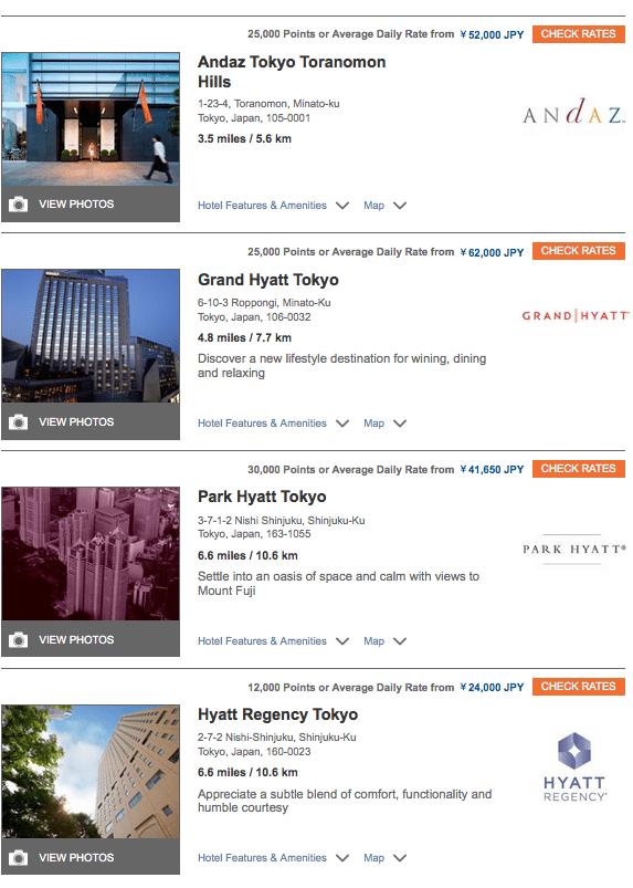 在東京(含近郊)四間凱悅集團旗下飯店於 7/15的房價及所需點數